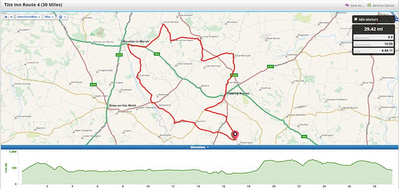 Pub cycle route, moderate difficulty